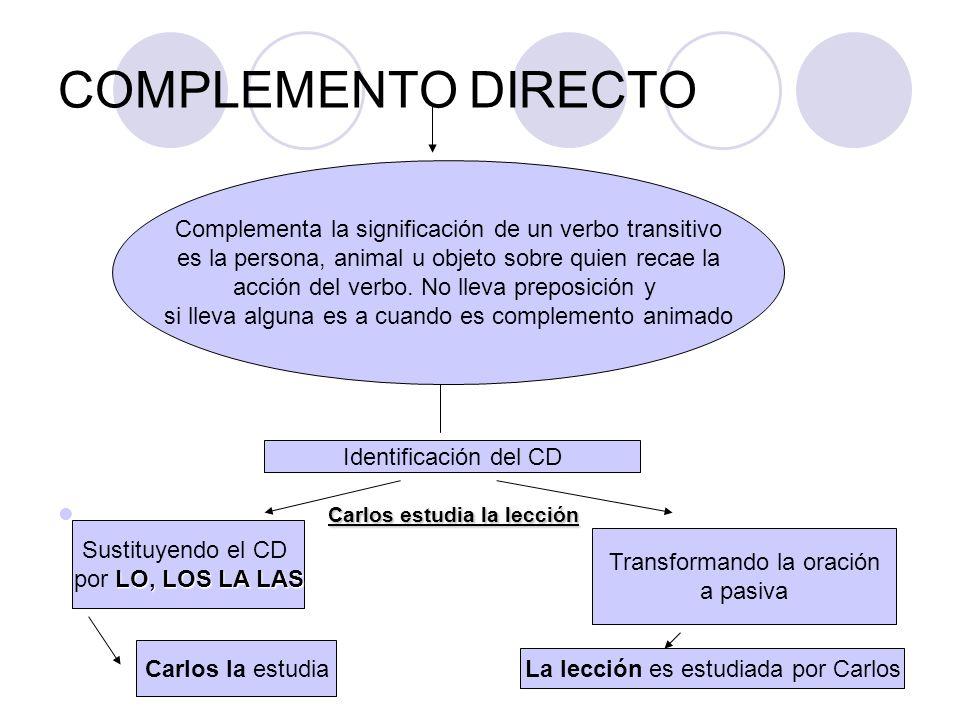 COMPLEMENTO DIRECTO Complementa la significación de un verbo transitivo. es la persona, animal u objeto sobre quien recae la.