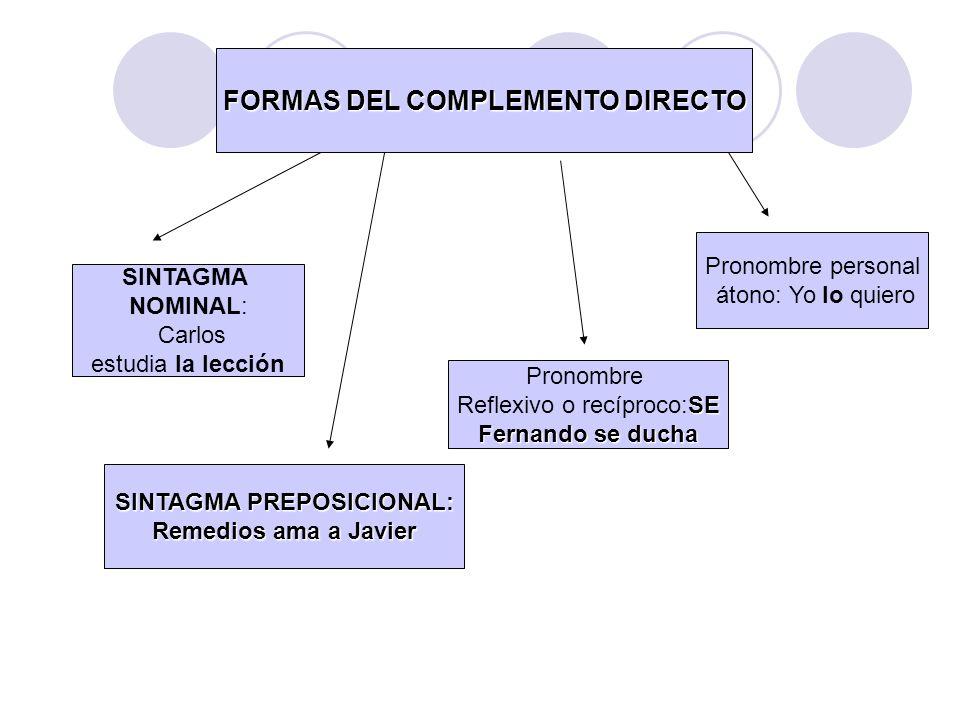 FORMAS DEL COMPLEMENTO DIRECTO SINTAGMA PREPOSICIONAL: