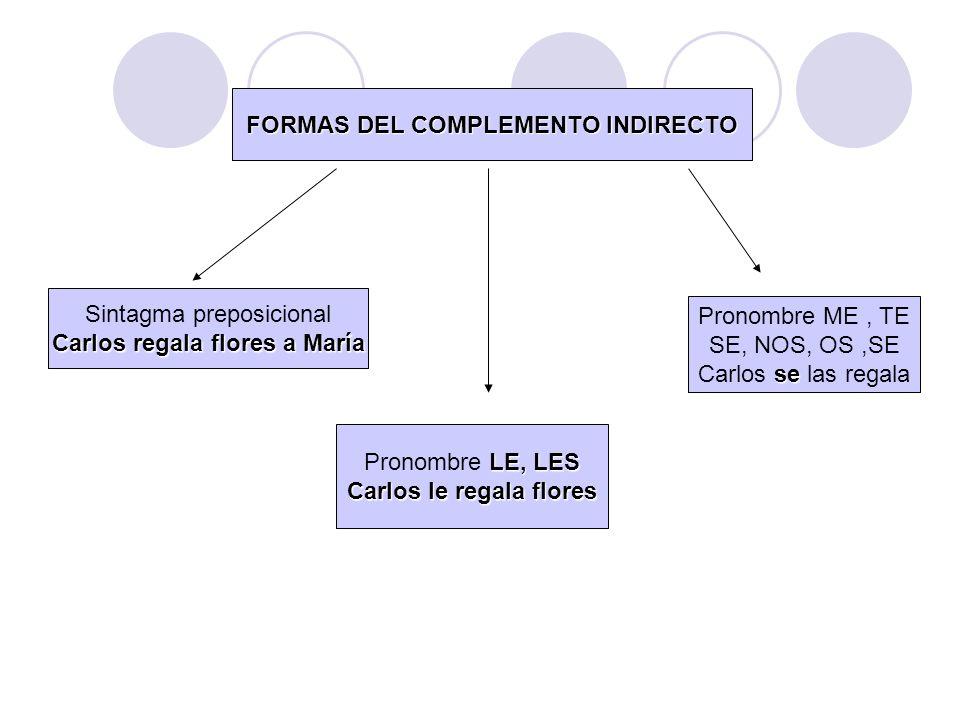 FORMAS DEL COMPLEMENTO INDIRECTO