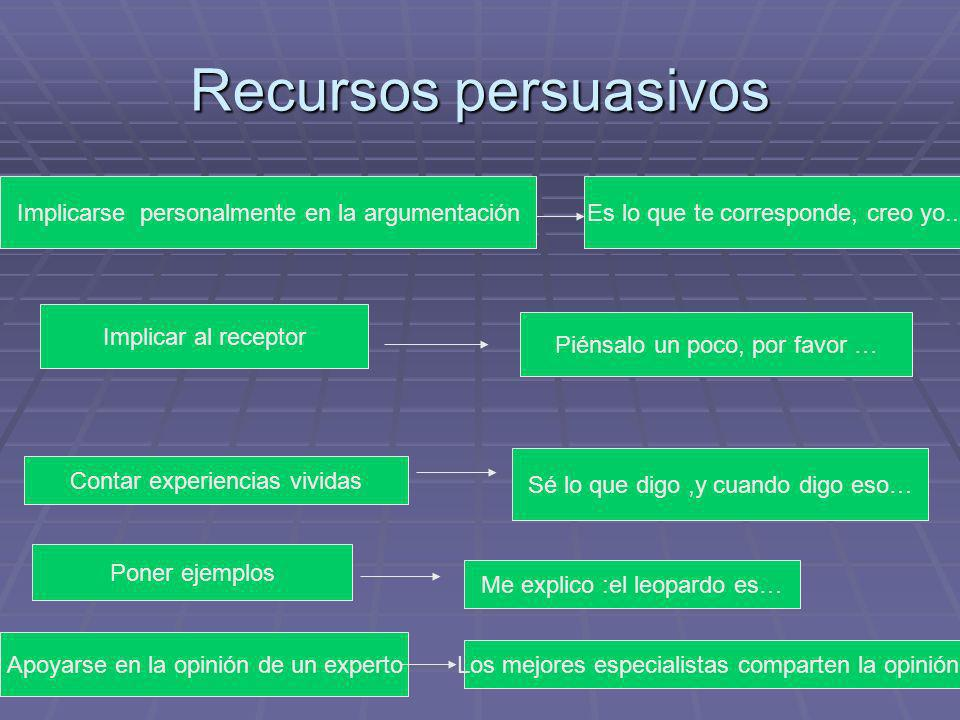 Recursos persuasivos Implicarse personalmente en la argumentación