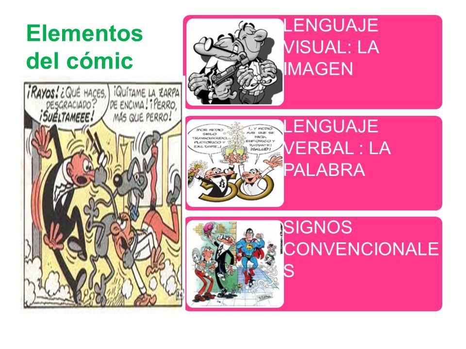 Elementos del cómic LENGUAJE VISUAL: LA IMAGEN