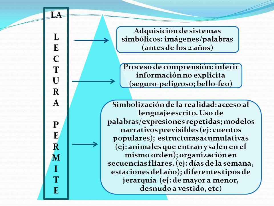 LA L. E. C. T. U. R. A. P. M. I. Adquisición de sistemas simbólicos: imágenes/palabras (antes de los 2 años)
