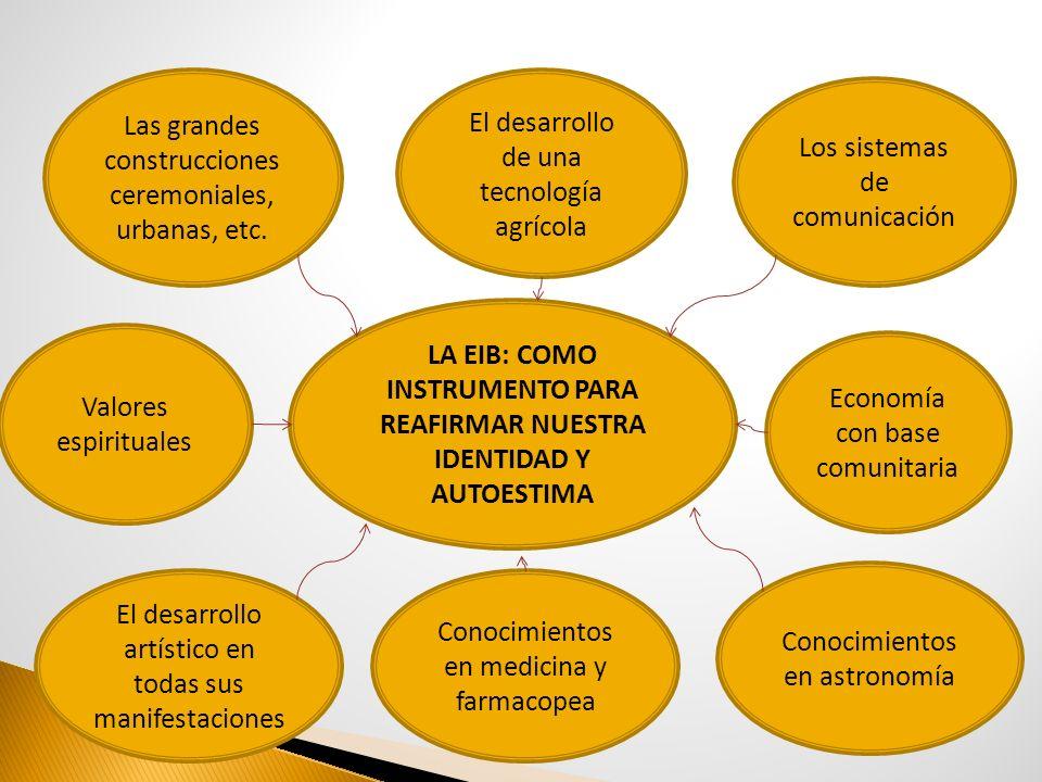 LA EIB: COMO INSTRUMENTO PARA REAFIRMAR NUESTRA IDENTIDAD Y AUTOESTIMA