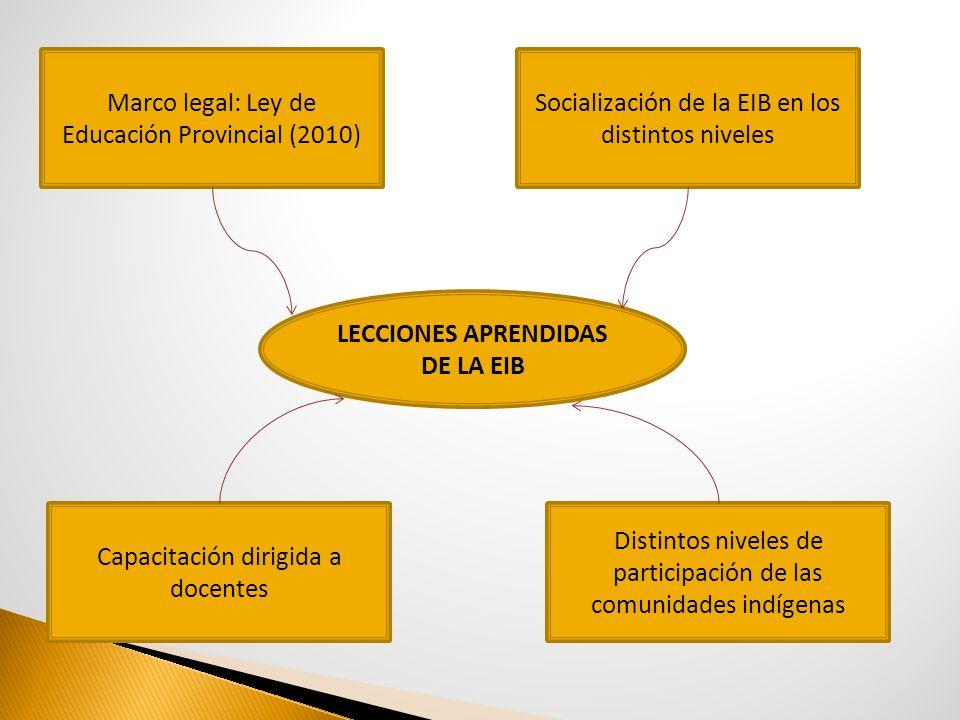 LECCIONES APRENDIDAS DE LA EIB