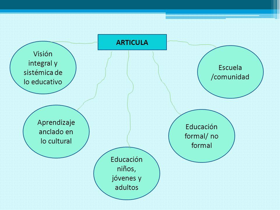 Visión integral y sistémica de lo educativo Escuela /comunidad