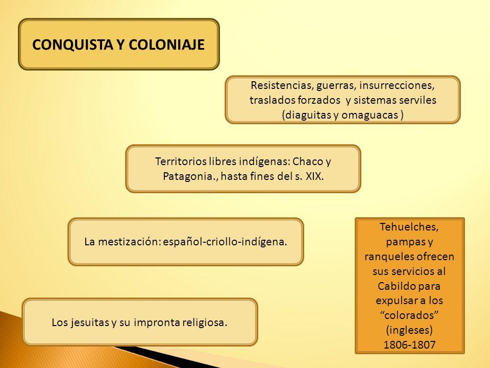 CONQUISTA Y COLONIAJE Resistencias, guerras, insurrecciones, traslados forzados y sistemas serviles (diaguitas y omaguacas )