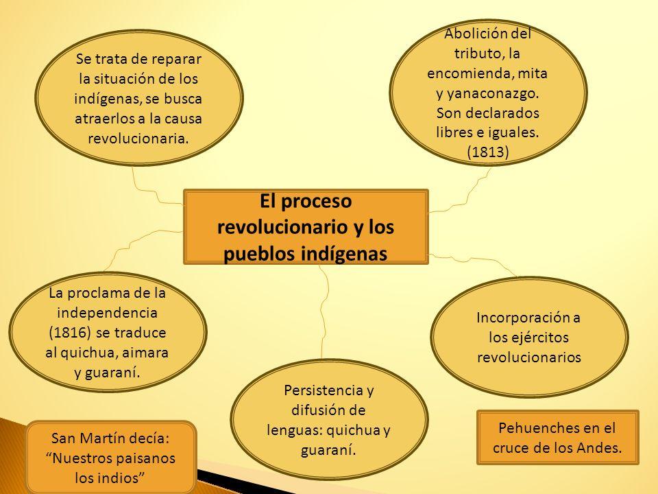 El proceso revolucionario y los pueblos indígenas