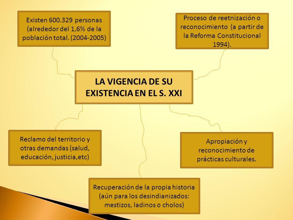LA VIGENCIA DE SU EXISTENCIA EN EL S. XXI