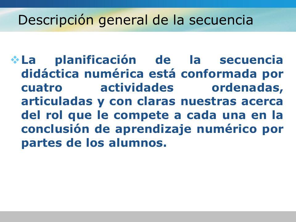 Descripción general de la secuencia