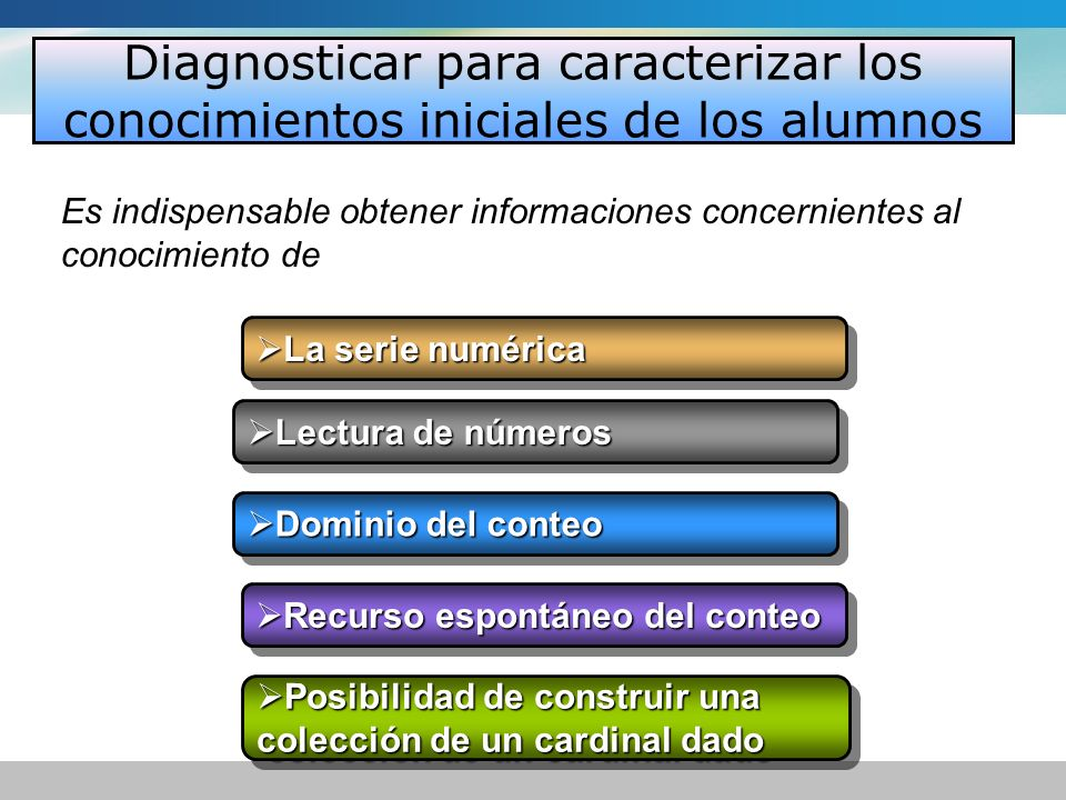 Diagnosticar para caracterizar los conocimientos iniciales de los alumnos
