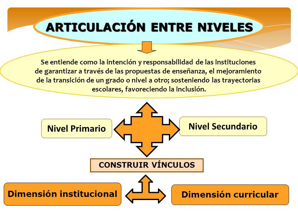 ARTICULACIÓN ENTRE NIVELES