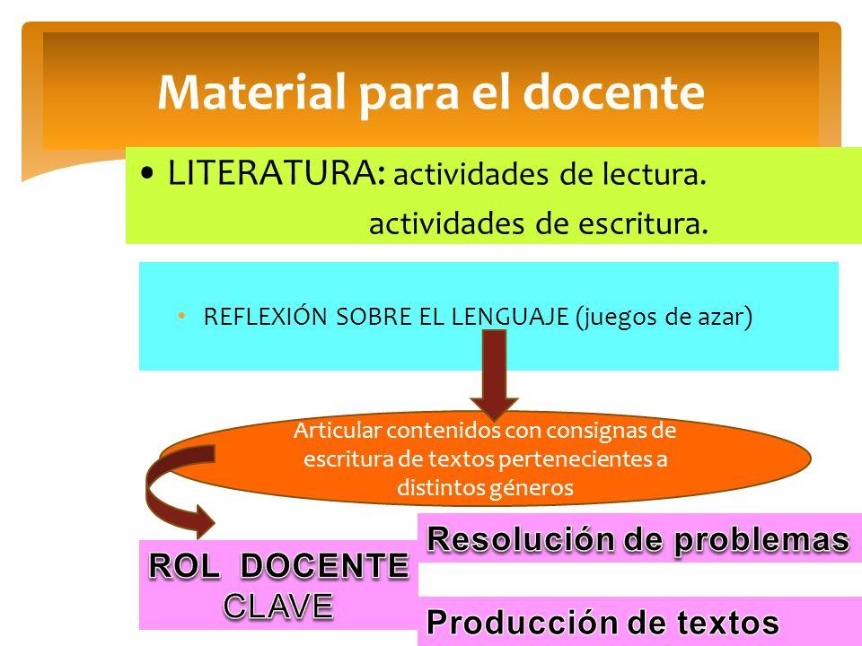 Material para el docente