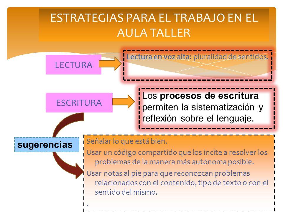 ESTRATEGIAS PARA EL TRABAJO EN EL AULA TALLER