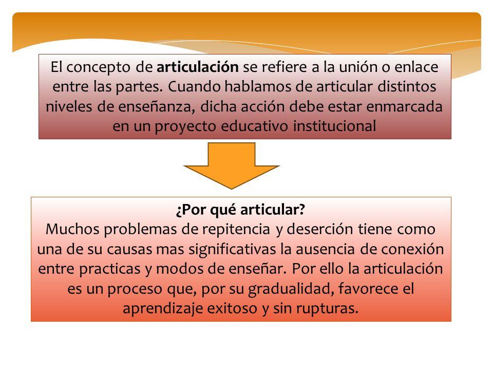 El concepto de articulación se refiere a la unión o enlace entre las partes. Cuando hablamos de articular distintos niveles de enseñanza, dicha acción debe estar enmarcada en un proyecto educativo institucional