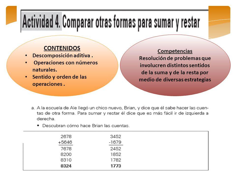 CONTENIDOS Competencias Descomposición aditiva .