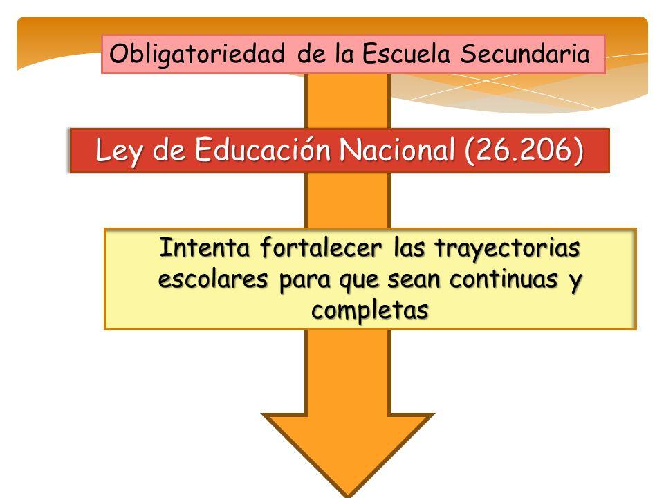 Ley de Educación Nacional (26.206)