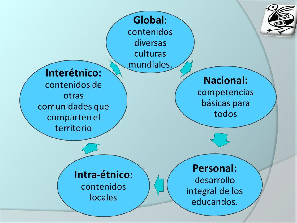 Global: contenidos diversas culturas mundiales.