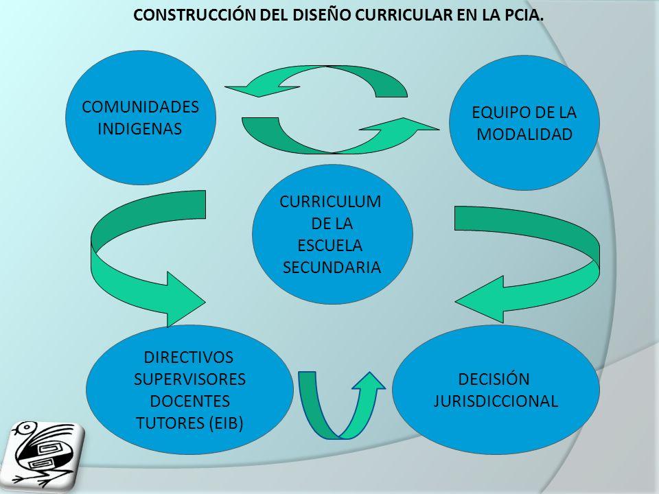 CONSTRUCCIÓN DEL DISEÑO CURRICULAR EN LA PCIA.