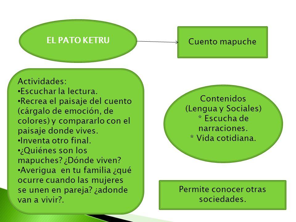 ¿Quiénes son los mapuches ¿Dónde viven
