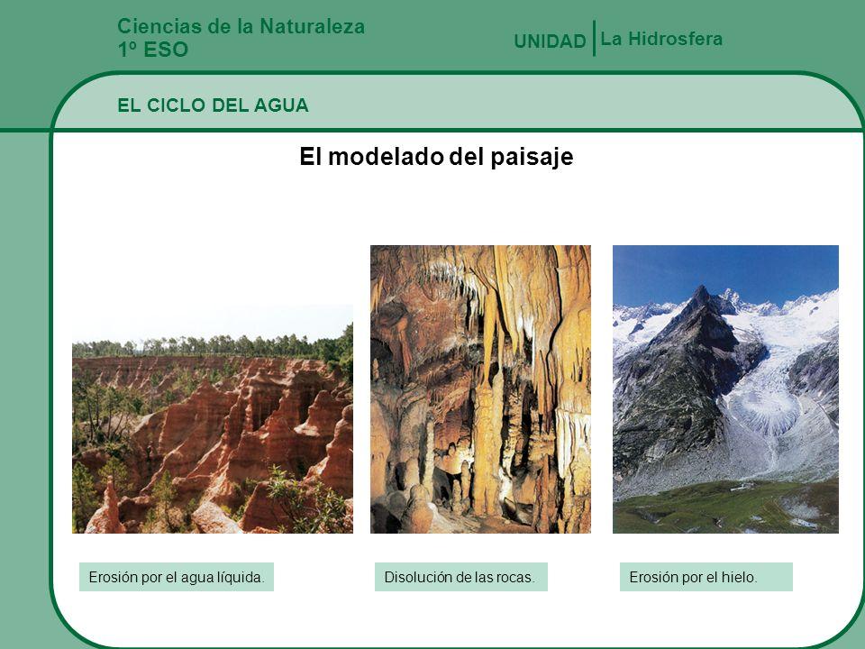 El modelado del paisaje