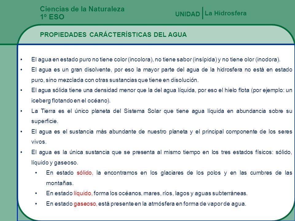 1º ESO Ciencias de la Naturaleza La Hidrosfera UNIDAD