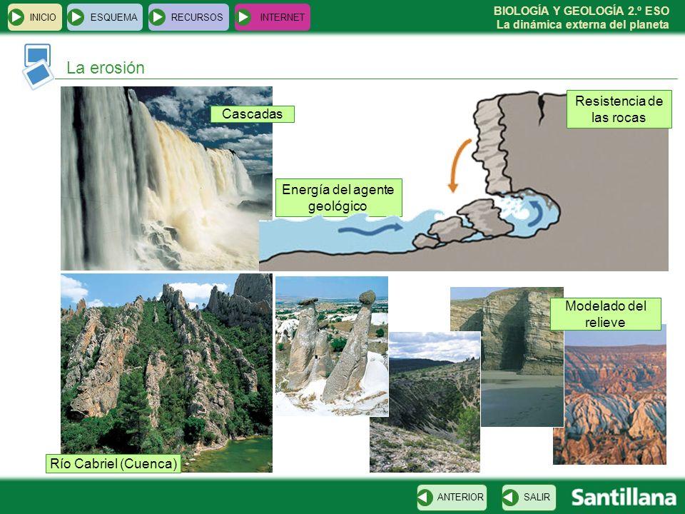 La erosión Resistencia de las rocas Cascadas