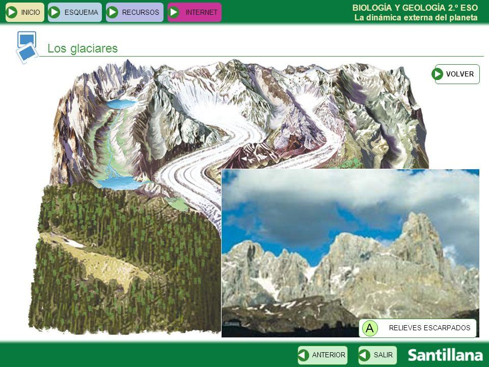Los glaciares A INICIO ESQUEMA RECURSOS INTERNET VOLVER