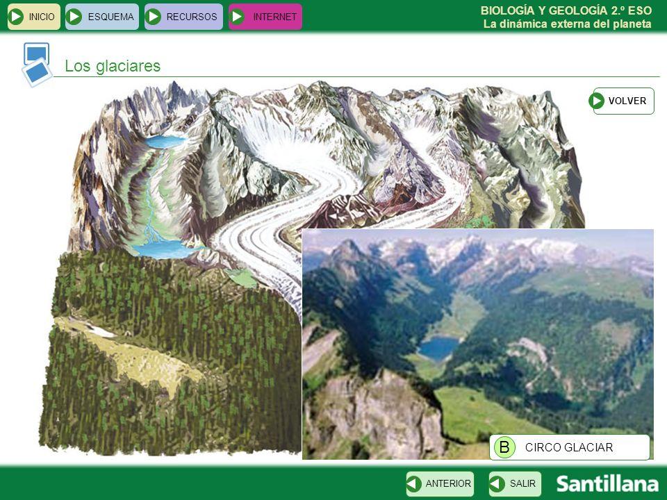 Los glaciares B CIRCO GLACIAR INICIO ESQUEMA RECURSOS INTERNET VOLVER
