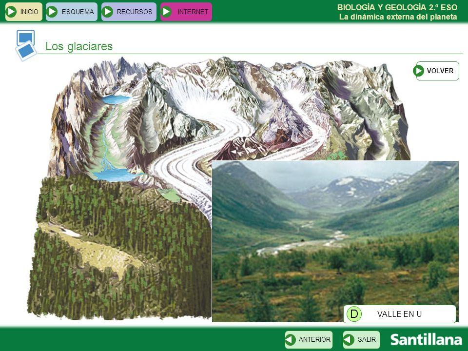 Los glaciares D VALLE EN U INICIO ESQUEMA RECURSOS INTERNET VOLVER