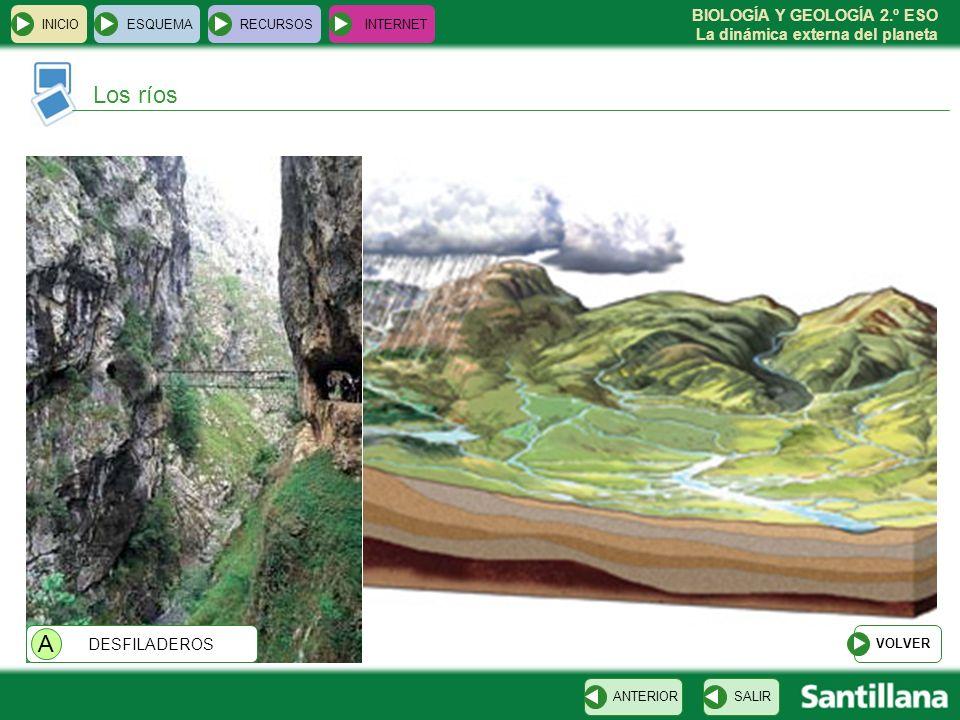 Los ríos A INICIO ESQUEMA RECURSOS INTERNET DESFILADEROS VOLVER