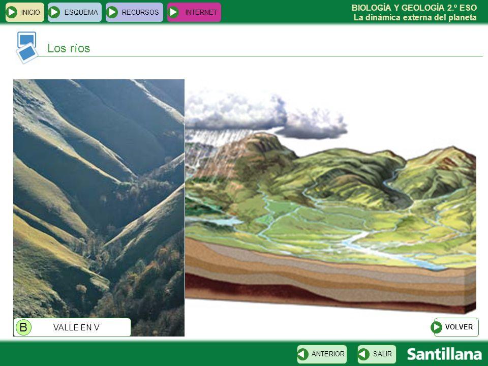 Los ríos B INICIO ESQUEMA RECURSOS INTERNET VALLE EN V VOLVER ANTERIOR