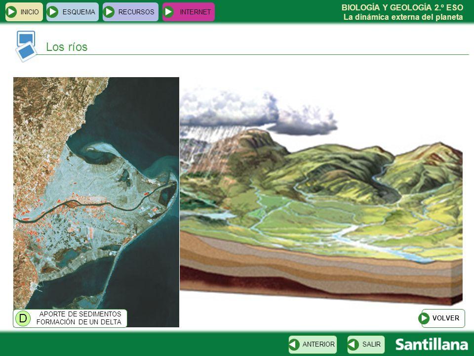 Los ríos D INICIO ESQUEMA RECURSOS INTERNET