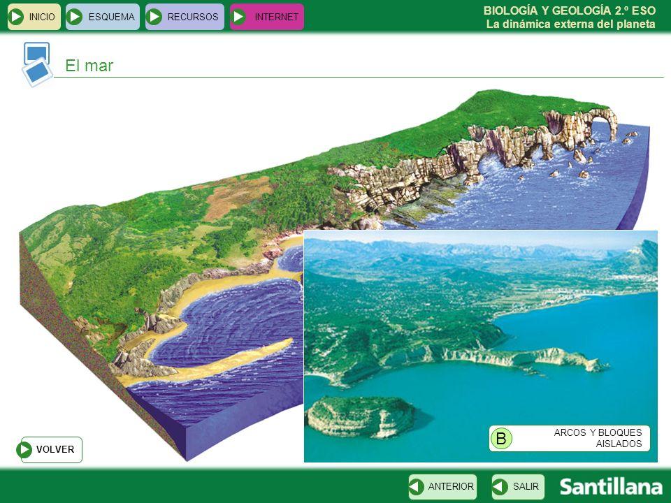 El mar B INICIO ESQUEMA RECURSOS INTERNET ARCOS Y BLOQUES AISLADOS