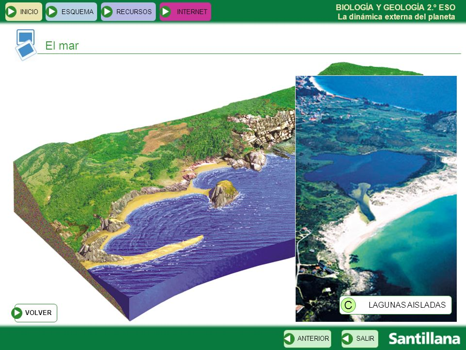 El mar C INICIO ESQUEMA RECURSOS INTERNET LAGUNAS AISLADAS VOLVER