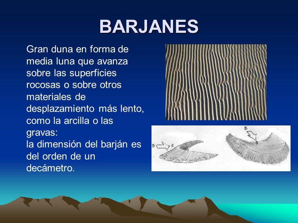 BARJANES