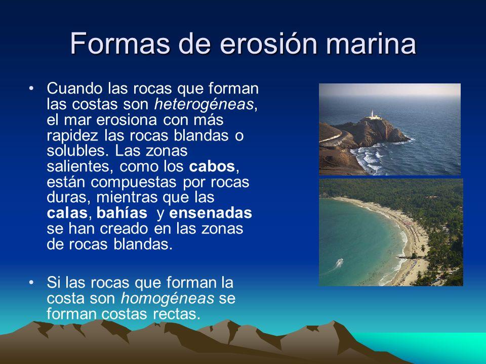 Formas de erosión marina