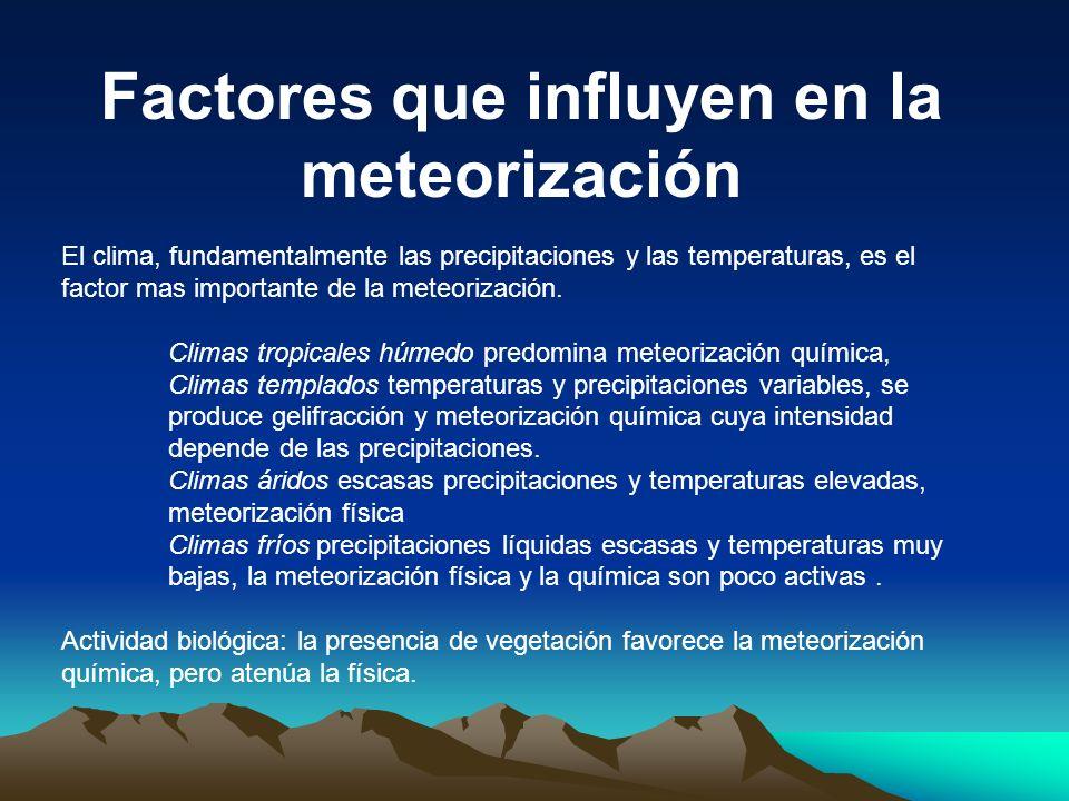 Factores que influyen en la meteorización