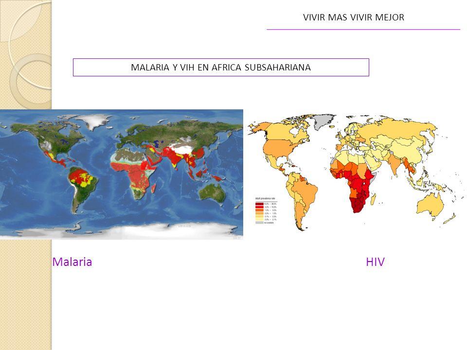 MALARIA Y VIH EN AFRICA SUBSAHARIANA
