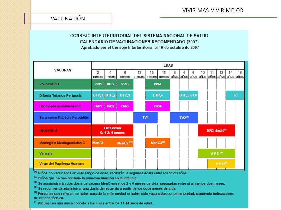 VIVIR MAS VIVIR MEJOR VACUNACIÓN