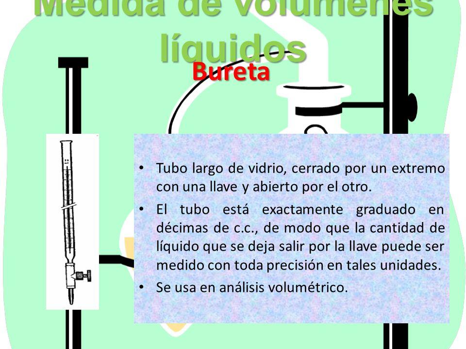 Medida de volúmenes líquidos