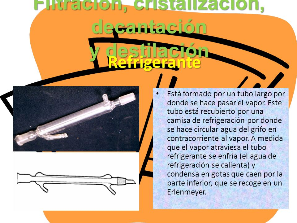 Filtración, cristalización, decantación y destilación