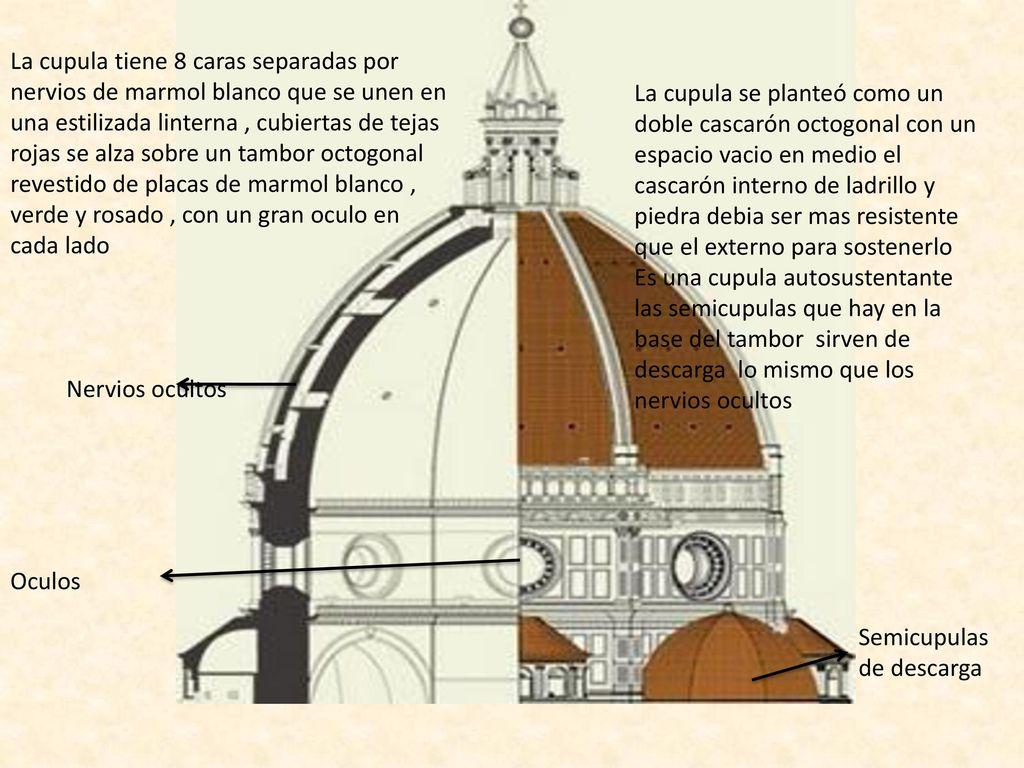 El arte renacentista el quattrocento arquitectura for Definicion de marmol