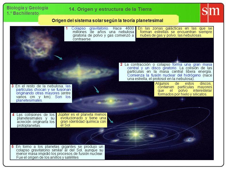 14. Origen y estructura de la Tierra