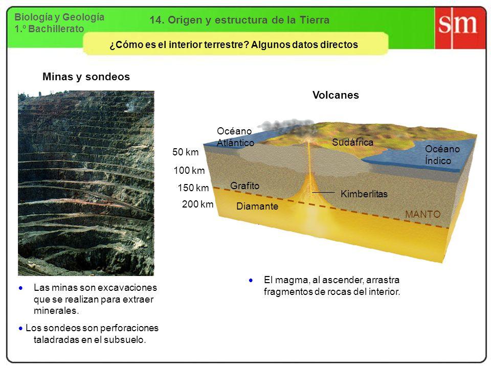 14. Origen y estructura de la Tierra Minas y sondeos Volcanes