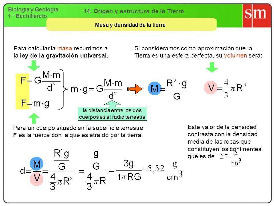 14. Origen y estructura de la Tierra Masa y densidad de la tierra