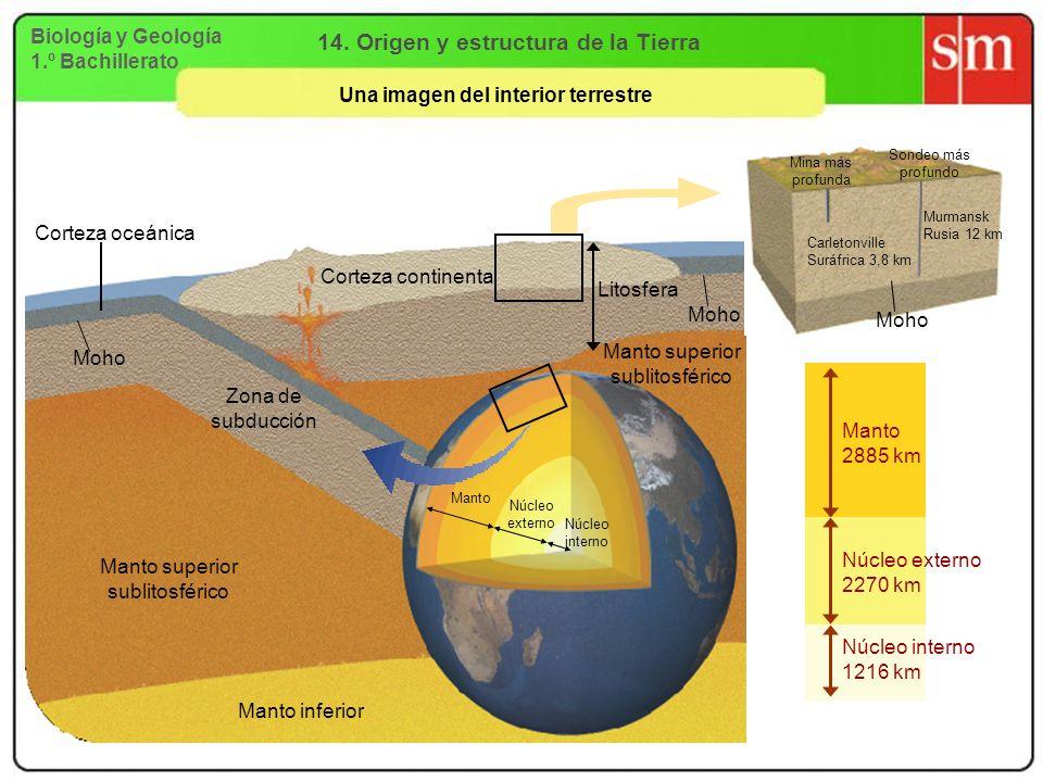 14. Origen y estructura de la Tierra Una imagen del interior terrestre
