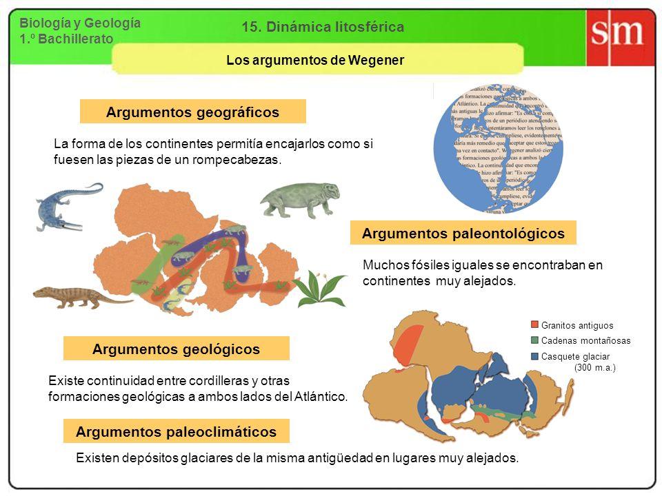 Argumentos geográficos