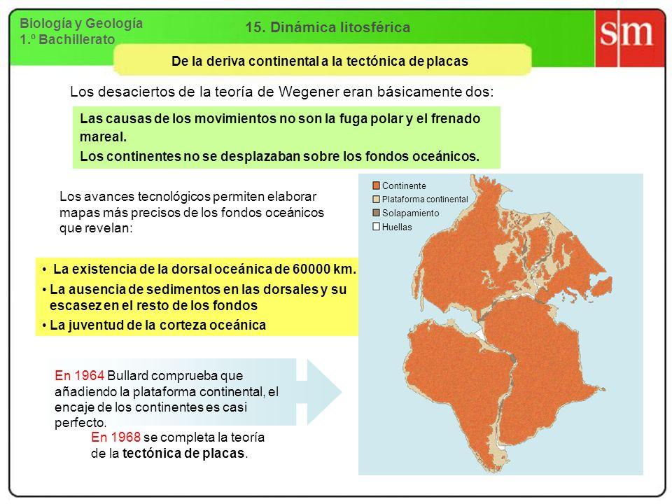 De la deriva continental a la tectónica de placas