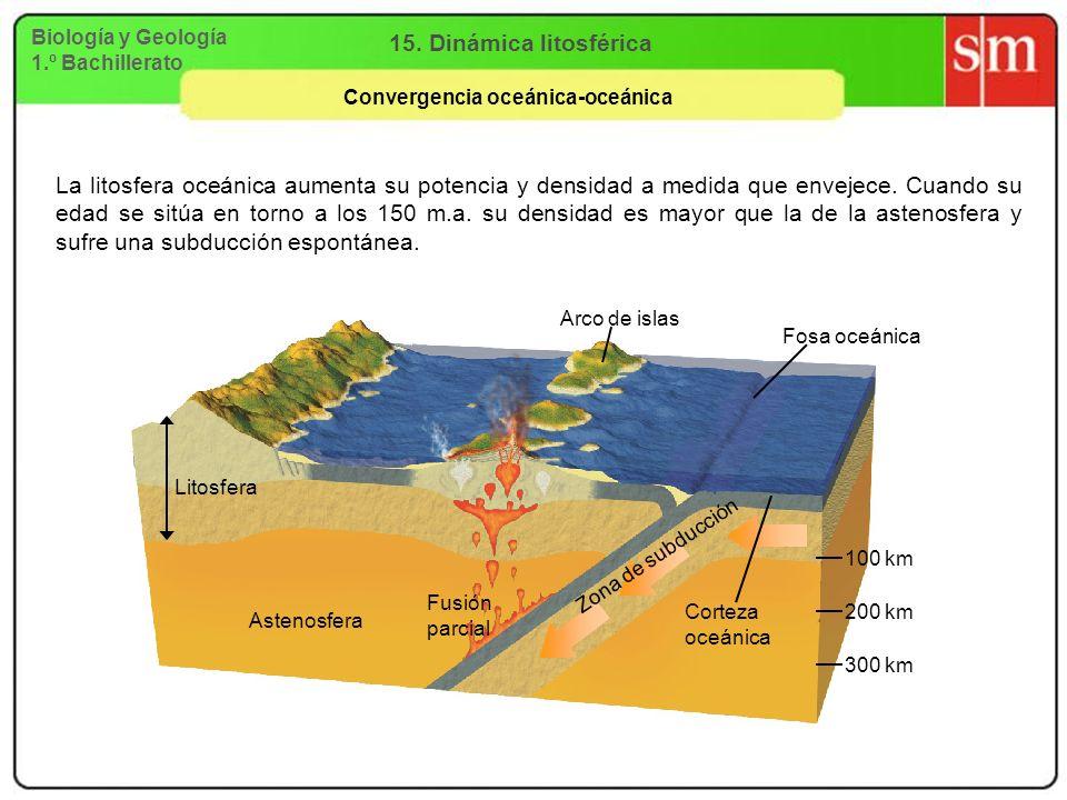 Convergencia oceánica-oceánica