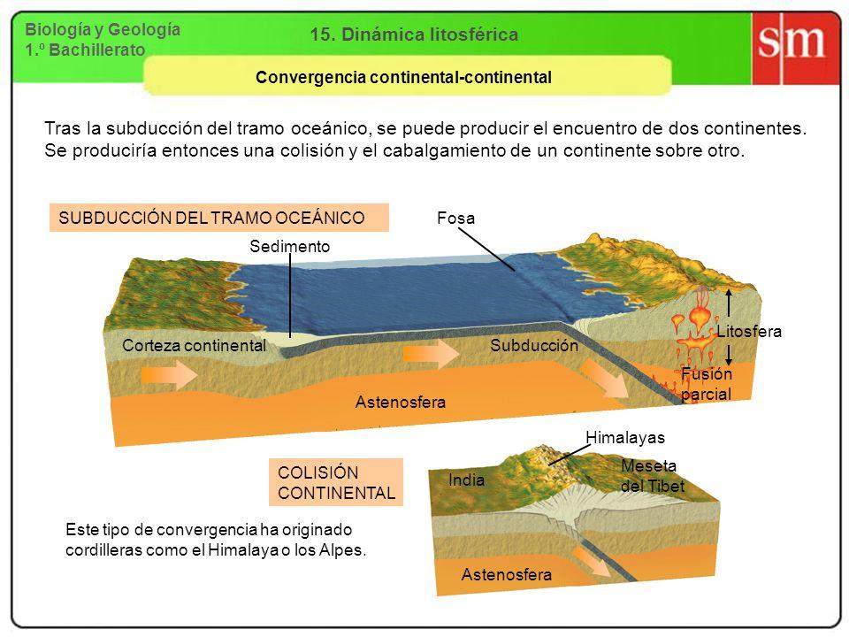 Convergencia continental-continental